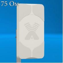 AGATA - широкополосная панельная антенна 2G/3G/4G/WIFI (14-17dBi) F разъем, 75 Ом, Antex